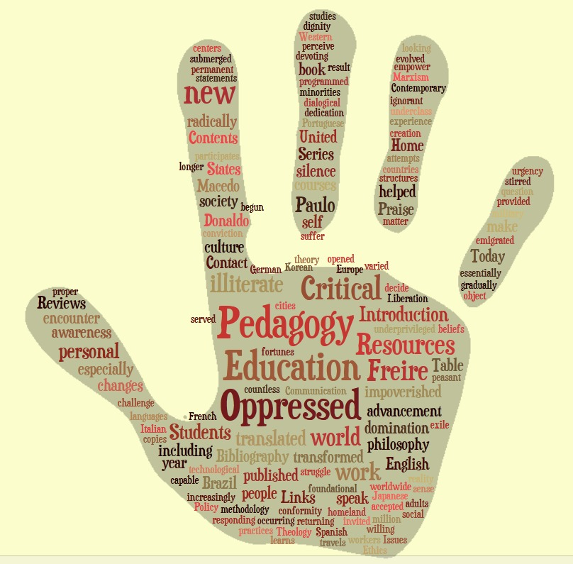 the pedagogy of the oppressed The pedagogy of the oppressed what does the opinion expressed in paulo freire's banking education metaphor really say about modern society and the.