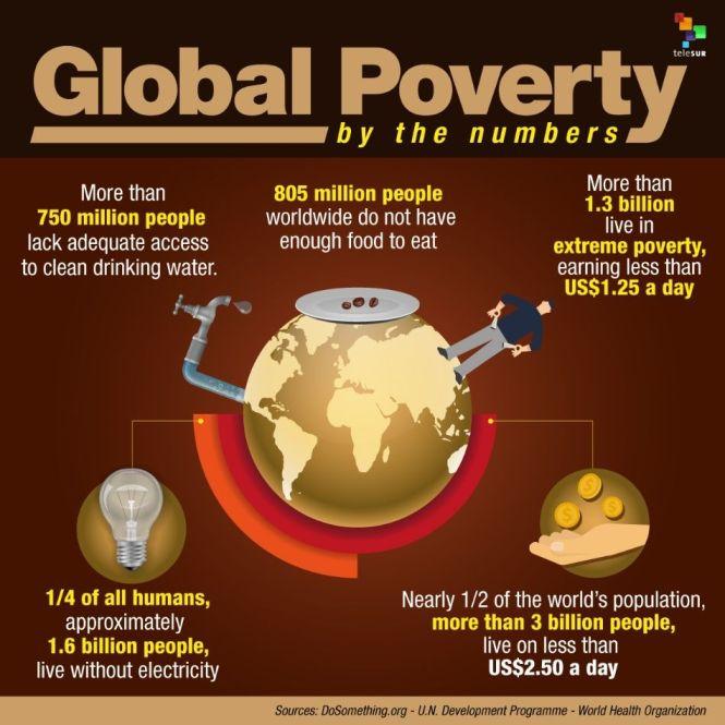 poverty.jpg_1752595435
